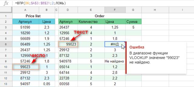 несовпадение типов данных в функции ВПР