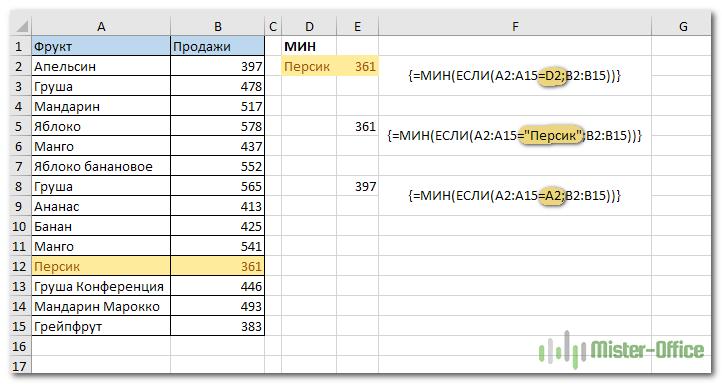 Определить минимум по критериям, используя МИН и ЕСЛИ