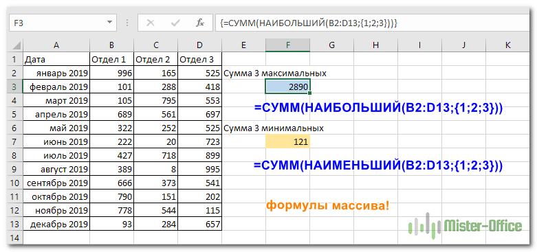 сумма наибольших или наименьших чисел
