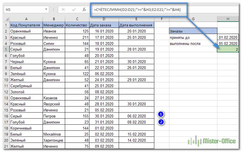 параметр - много дат