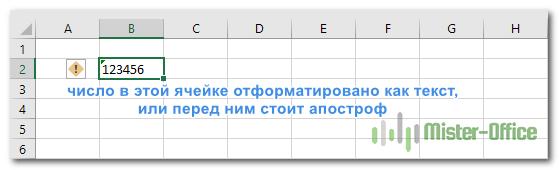 индикатор ошибки