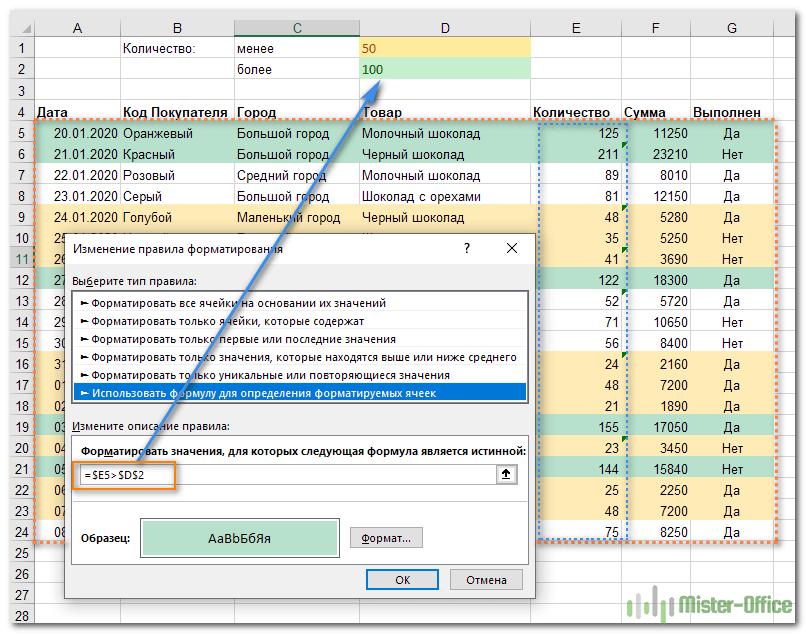 условное форматирование строки целиком