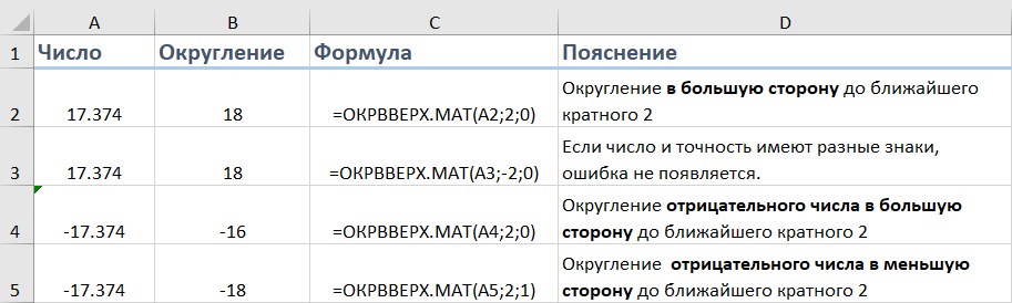 ОКРВВЕРХ.МАТ